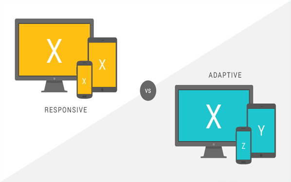 Understanding the difference between mobile-first, adaptive and responsive design